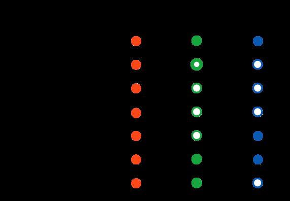 Characteristics MIM / FSM / BJ